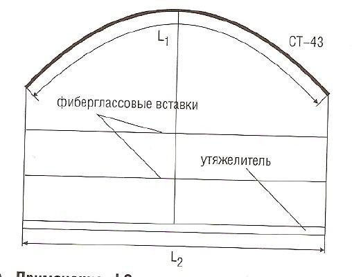 Схема карниза для арки для римской шторы / для французской шторы.